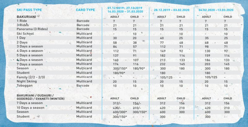 Цены на скипасс в Бакуриани