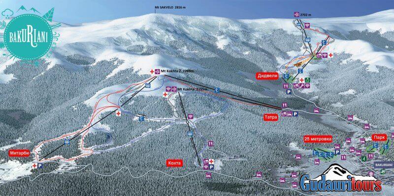 Карта трасс Бакуриани