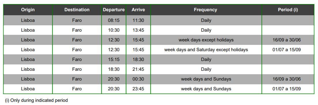 расписание автобусов EVA из Лиссабона в Фару