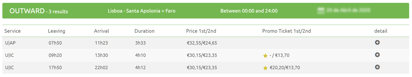 Расписание движения поездов Лиссабон-Фаро