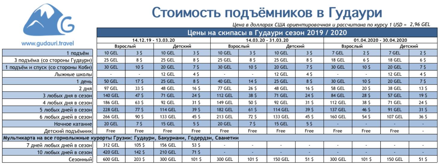цены на ски пассы