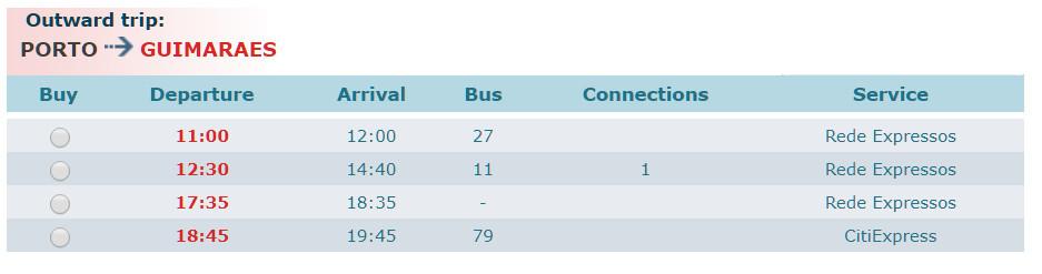 Расписание движение автобусов Порту-Гимарайнш