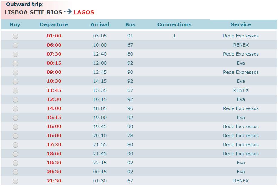 Расписание Лиссабон Сете Риос - Лагос