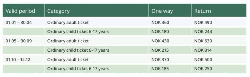 таблица цен на проезд
