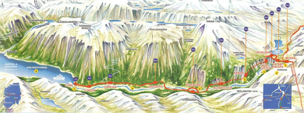 Схема Фломской железной дороги