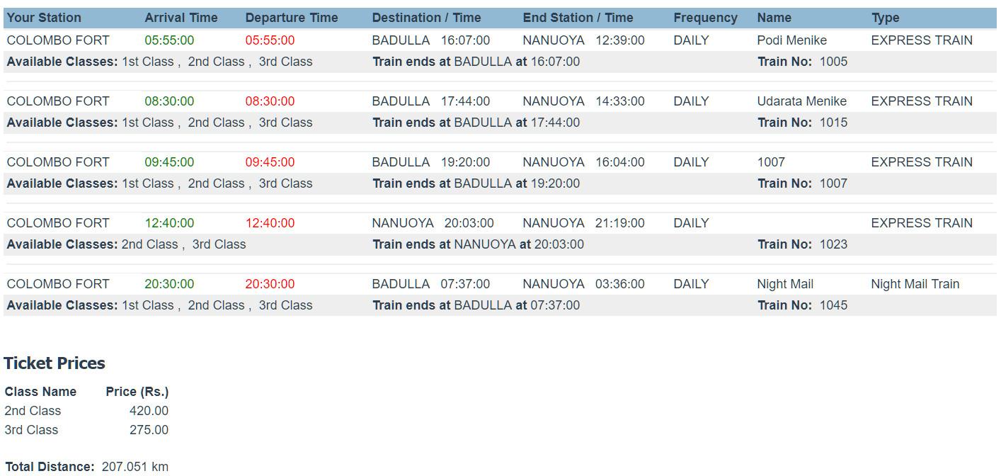 Расписание поездов из Коломбо в Нувара-Элию