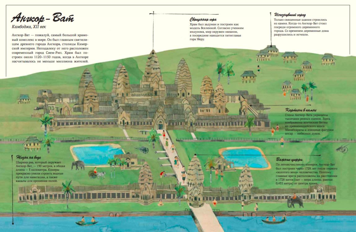 Храм Ангкор-Вата