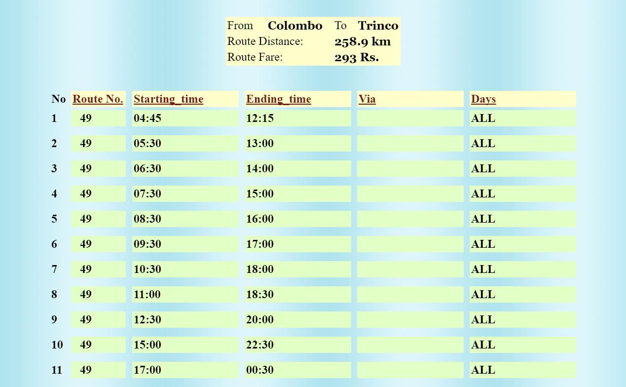 Расписание автобусов Коломбо-Тринкомали