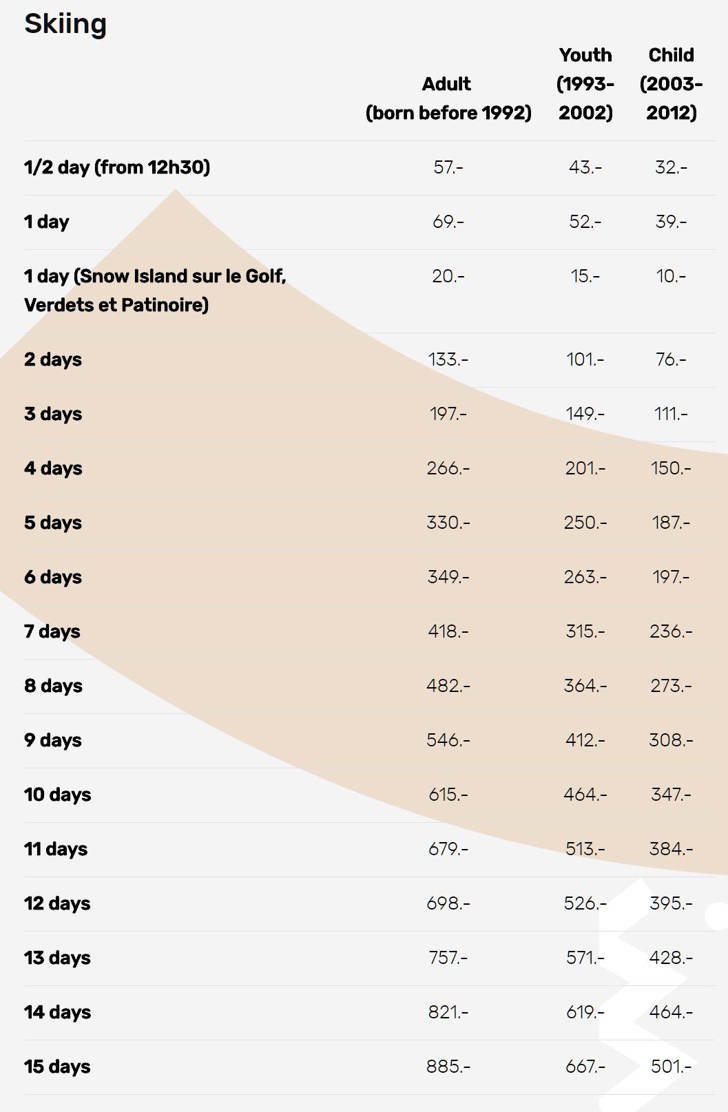 Цены 2017-18 на ски-пасс в Кран-Монтане