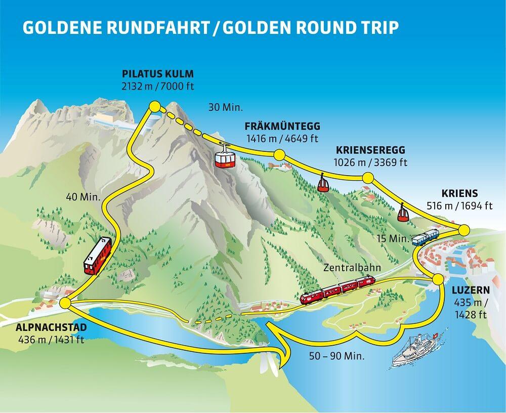 Золотой тур (Golden Roundtrip)