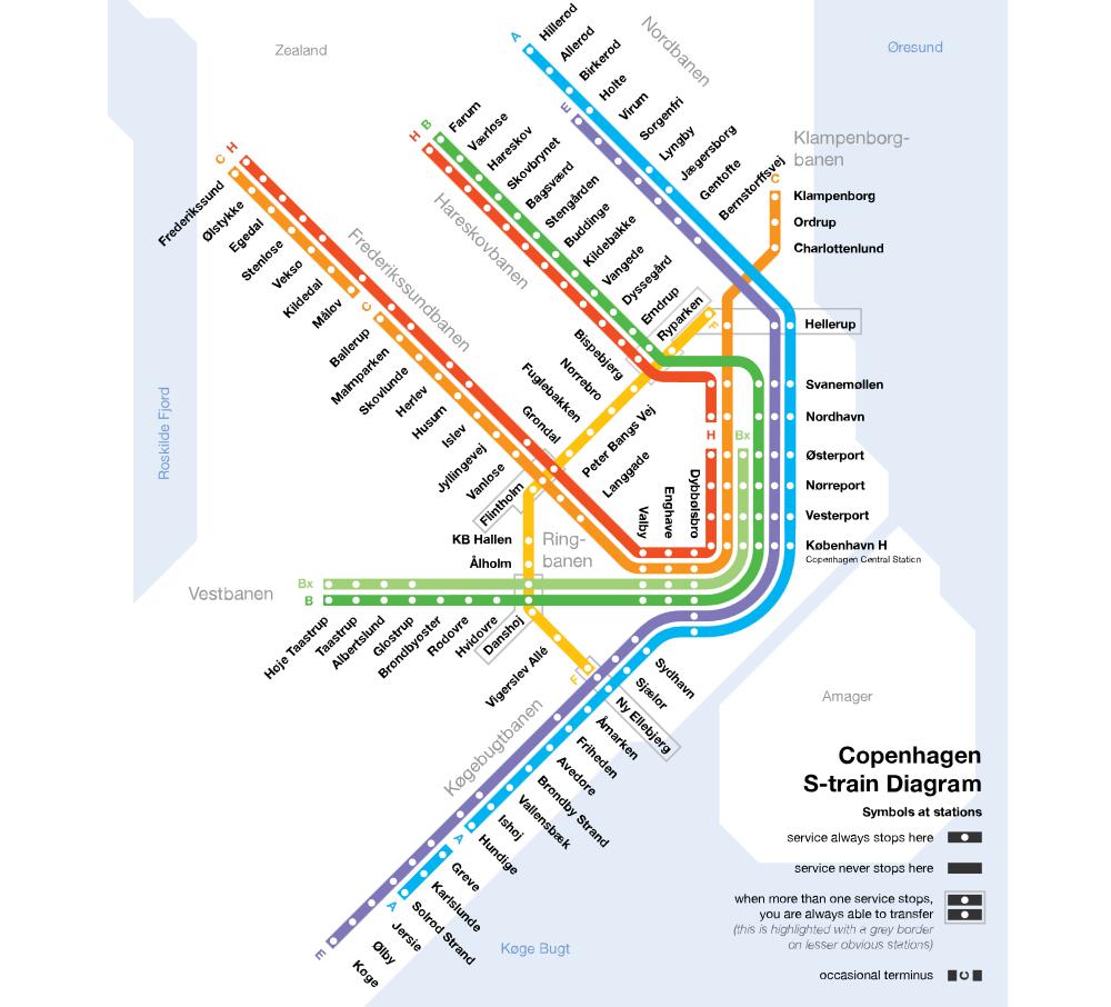 Схема маршрутов S-tog