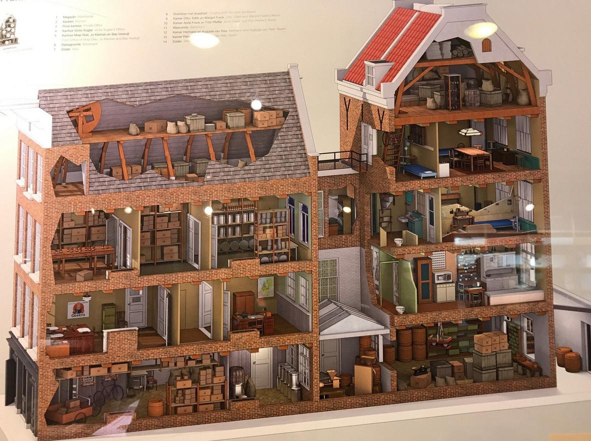 Схема дома Анны Франк