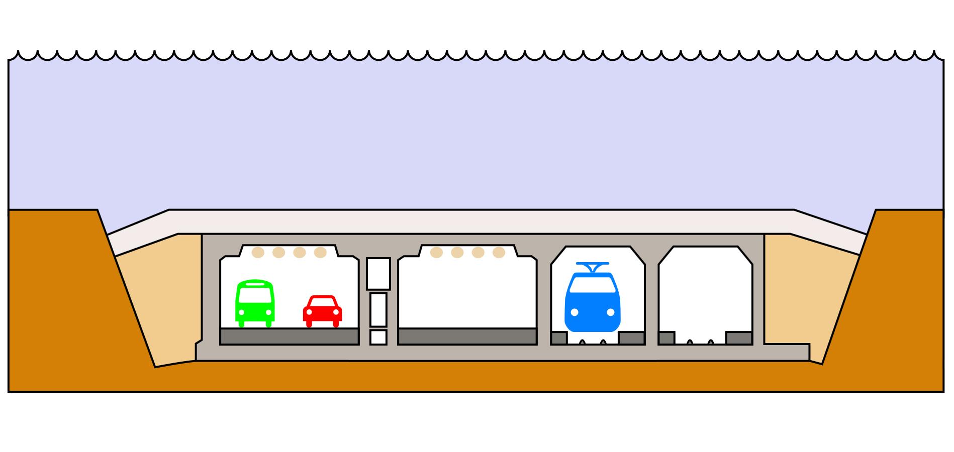 Схематическое поперечное сечение туннеля