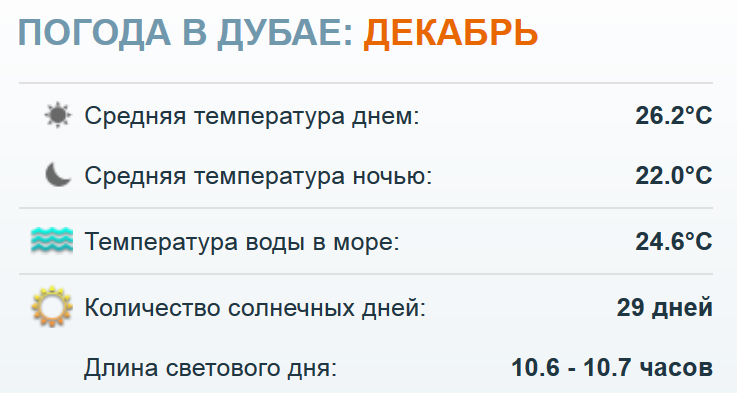 Дубай температура воды в декабре вакансии в оаэ для русских