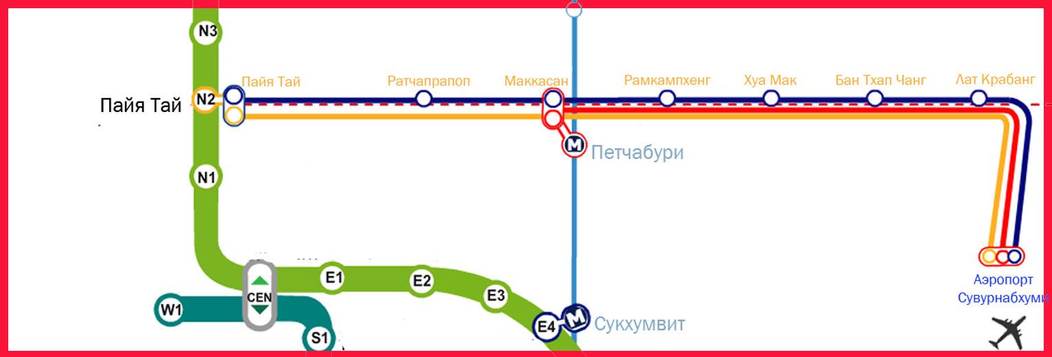 Схема аэропортного метро (ARL)