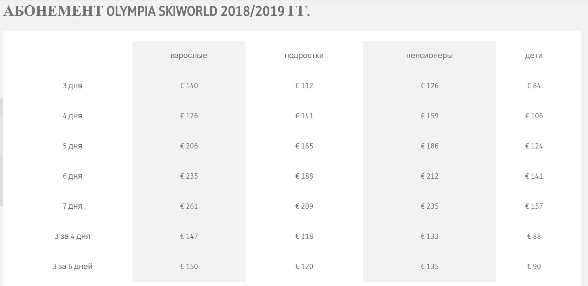 Цена на ски-пасс в Инсбруке