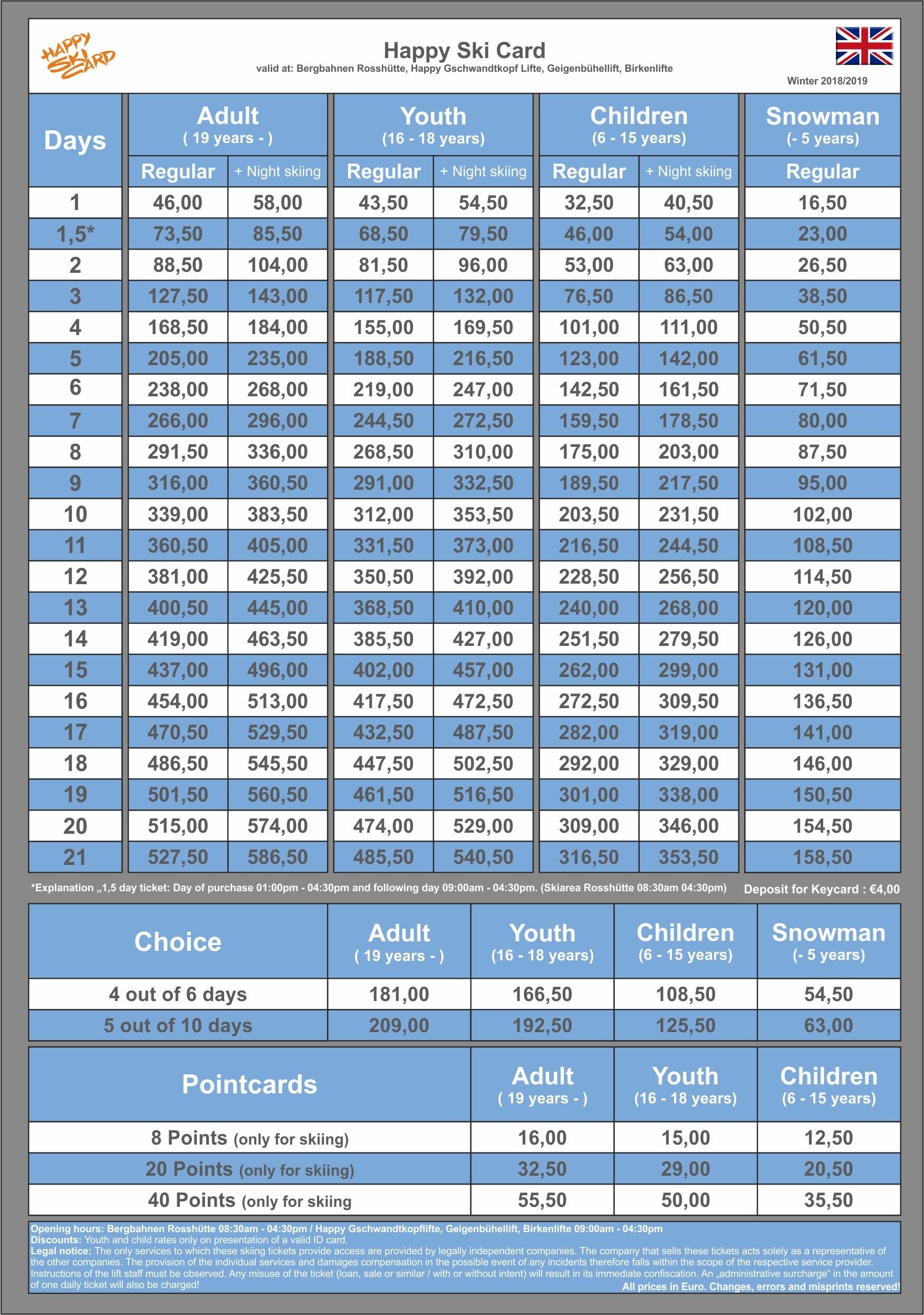 Цены на ски-пасс в Зеефельде