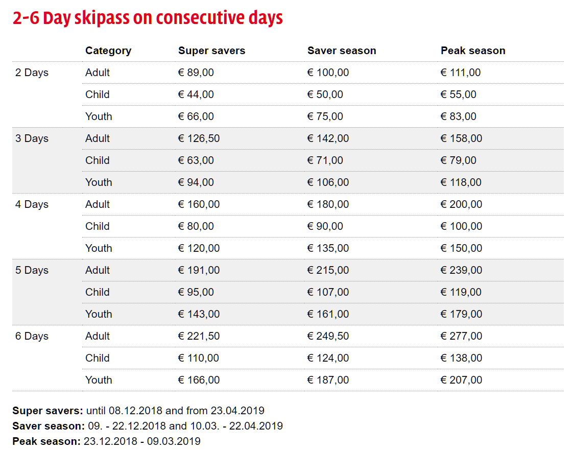 Цены на ски-пасс в Китцбюэль 2-6 дней