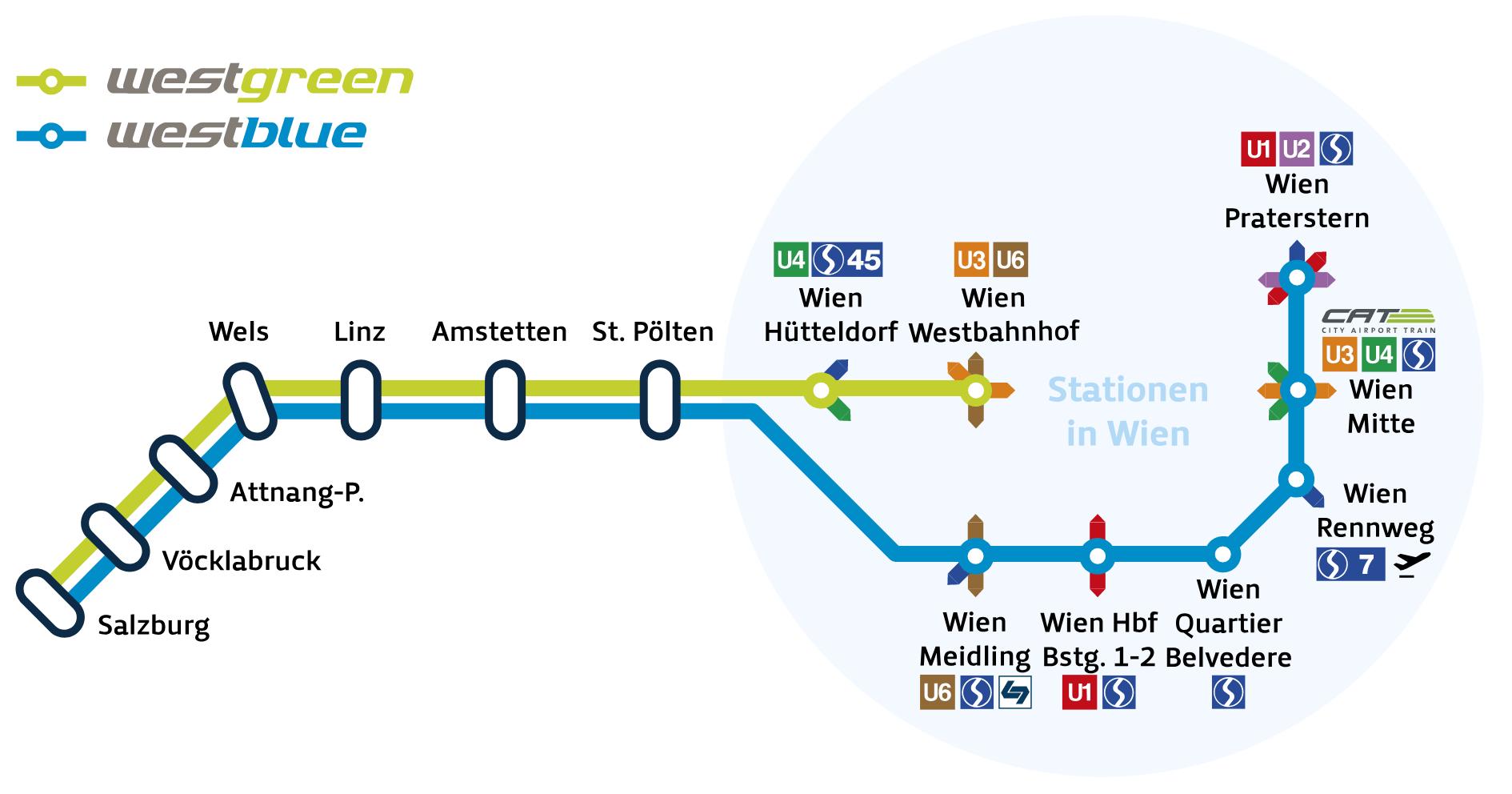Маршруты Westbahn