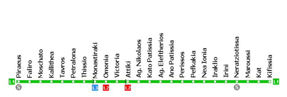 Линия 1 – Зеленая