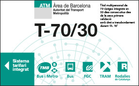 Карта Т-70/30